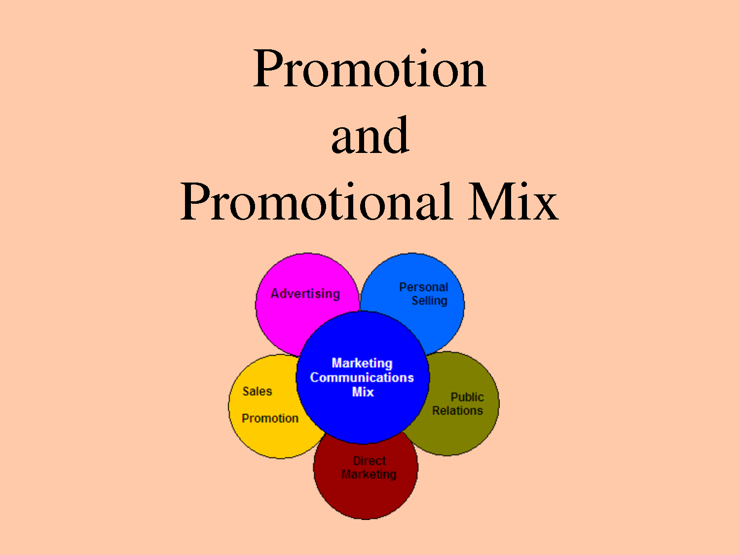 what is sales promotion pdf
